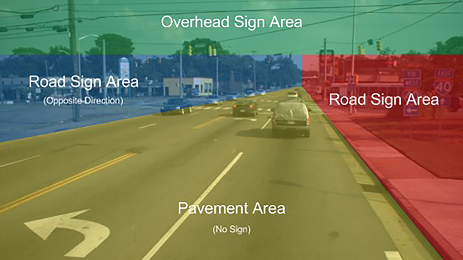A screen shot of the automated roadway data collection project.